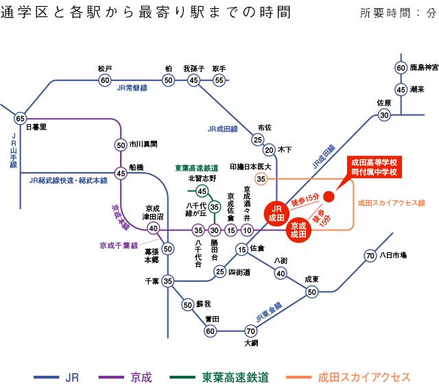 通学区と各駅から最寄り駅までの時間