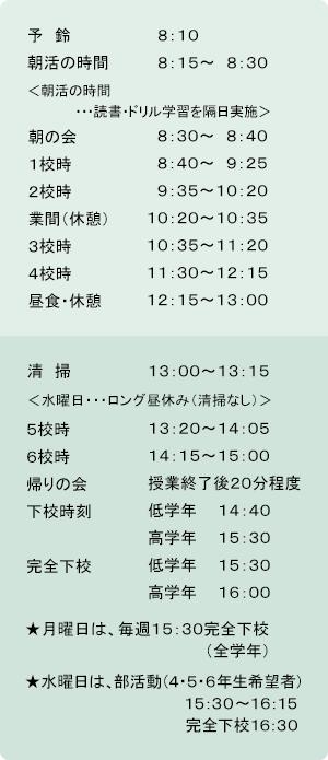日課表 月・火・木・金曜日